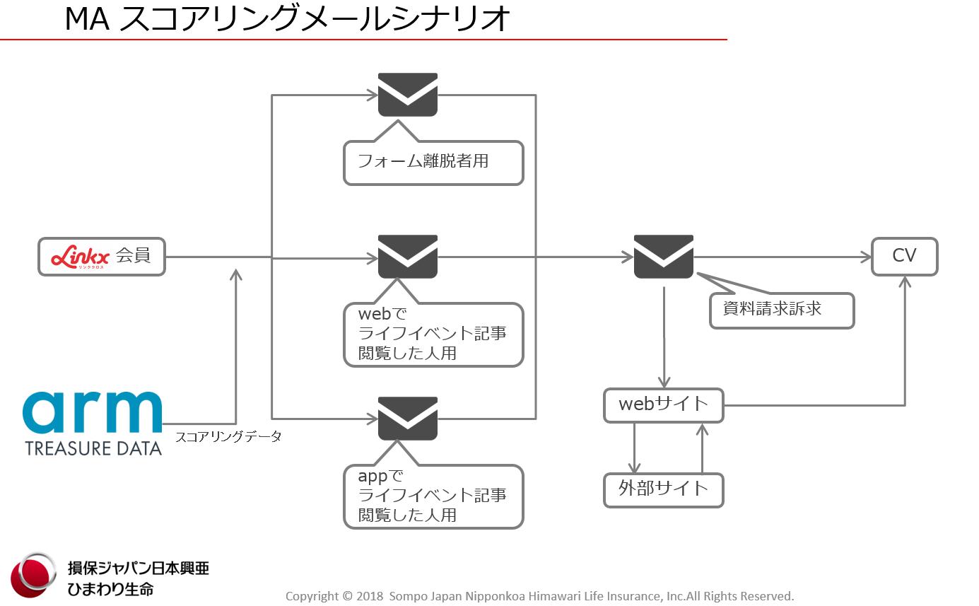 himawari_Slide03-1
